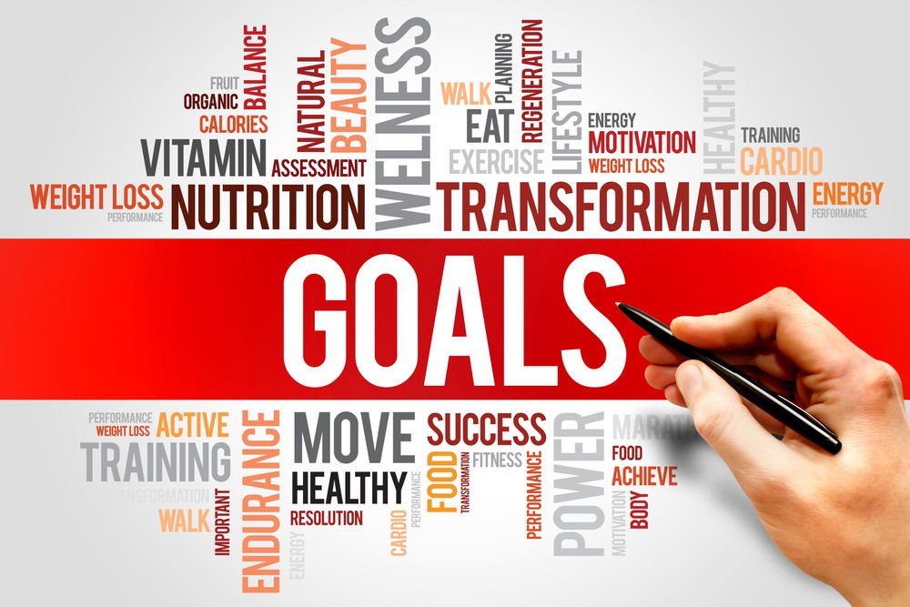 How to set weight loss goals - Intoxx Fitness | The ...